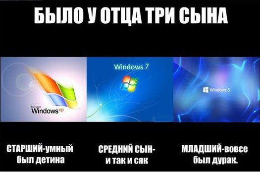 Сравнение Windows XP, Windows 7, Windows 8